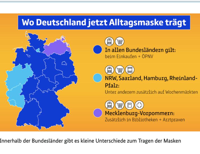 Duits Federalisme Leidt Tot Evenwichtig Coronabeleid Duitsland Instituut